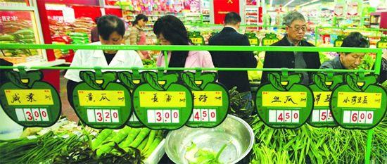 逛菜场的你,感觉到了吗?十二月镇江主副食品市场价格小幅波动