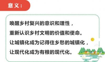 李强:积极探索乡村复兴的江苏路径 建设美好家园