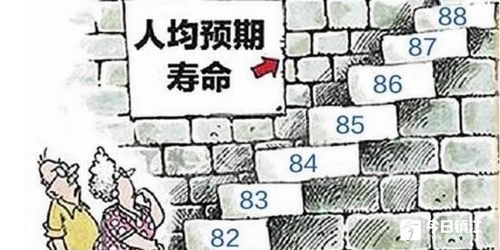 北京发布最新健康规划:人均期望寿命将超83.4岁