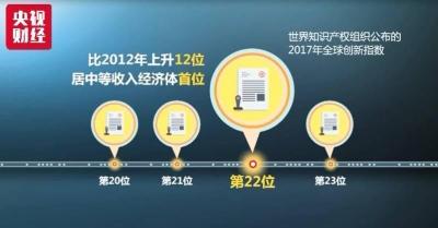 稳、好、优,三个字,看懂中国经济秋季报!