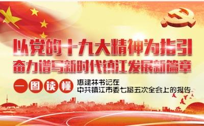 一图读懂|惠建林书记在中共镇江市委七届五次全会上的报告