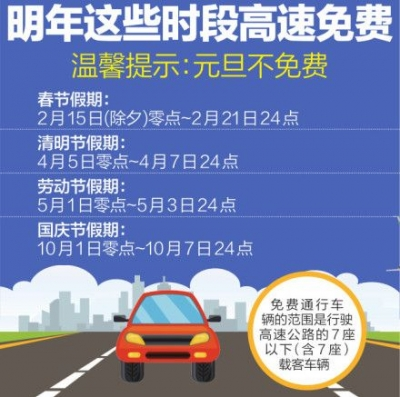 @有车一族,明年出门请收好—高速公路免费时刻表