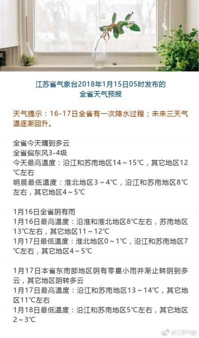 16-17日江苏将出现弱降雨 未来三天气温逐渐回升