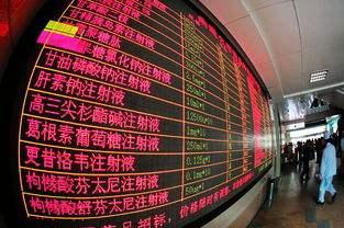 镇江市启动医疗服务价格专项检查,主要涉及这4个方面!