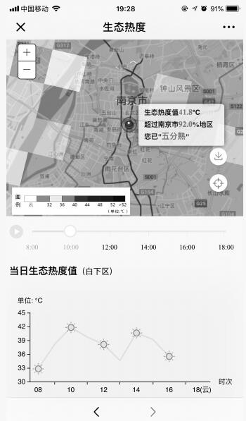 江苏省气象台发布生态热度和绿度地图 镇江徐州生态绿度最高