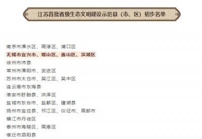 江苏省首批生态文明建设示范县(市、区)出炉!镇江入选的是哪里?
