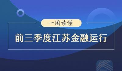 一图读懂丨前三季度江苏金融运行怎么样?下一步打算怎么做?
