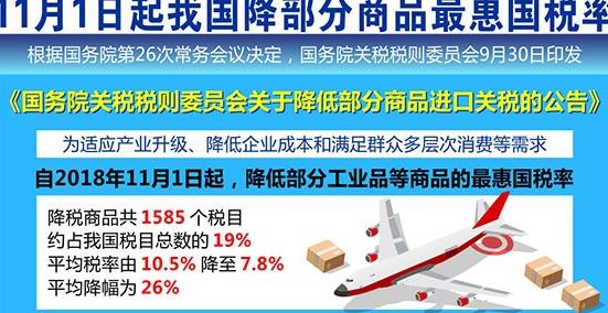 11月1日起1585个税目的商品将平均降税26%