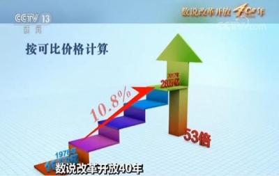 数说改革开放40年:创新转型做强制造大国 中国制造受到世界认可