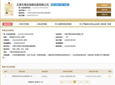 权健俱乐部更名为天津天海足球俱乐部