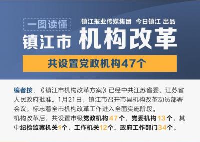 镇江市县机构改革动员部署会召开 惠建林讲话 张叶飞主持