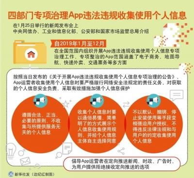 四部门专项治理App违法违规收集使用个人信息