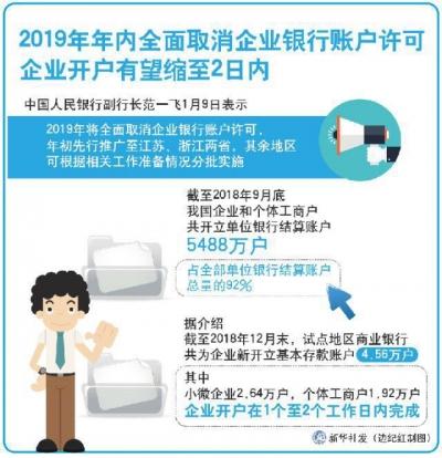 央行:今年全部取消企业银行账户许可 江浙先行推进