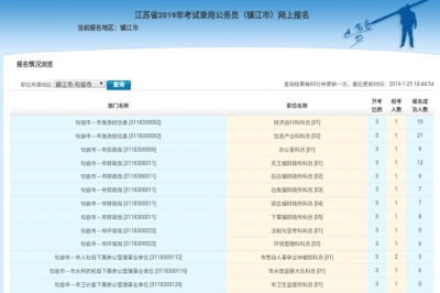 """镇江成功报名省公务员考试超两千人 句容一职位""""百里挑一"""""""
