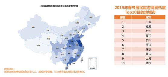 春节旅游消费热度TOP10城市出炉 有你家乡吗?
