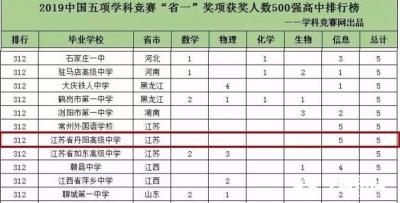 喜讯!江苏省丹阳高级中学上了重量级榜单