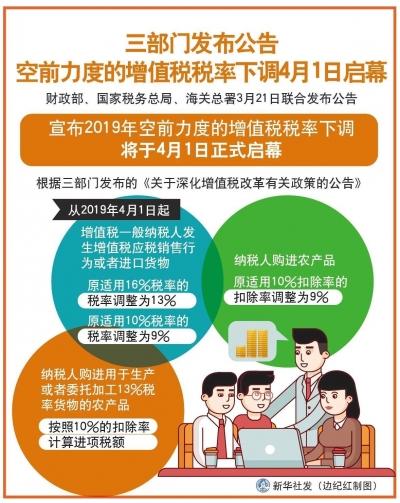 三部门发布公告 空前力度的增值税税率下调4月1日启幕
