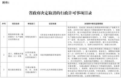 好消息!江苏省政府取消和下放14项行政许可事项