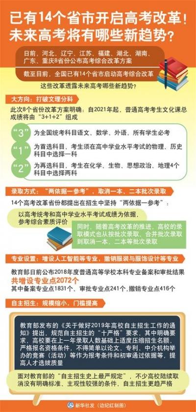 已有14个省市开启高考改革!未来高考将有哪些新趋势?