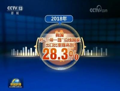 王受文:中美经贸摩擦升级对外贸和外资影响可控