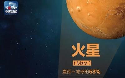 一图解读丨火星,明年我们去看你!