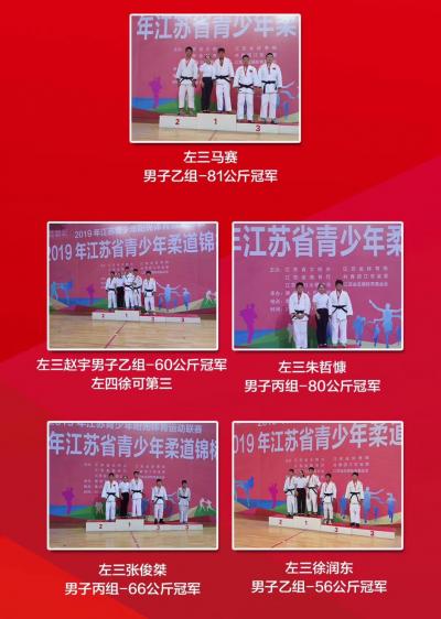 狂揽5金2银6铜!省青少年柔道锦标赛上镇江队大放异彩