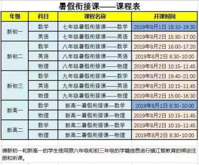 """""""镇江智教育""""暑期衔接课广获点赞 上线9天学习量突破5万"""