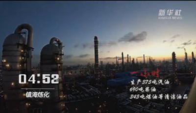 155秒视频,发现宁波工业之美