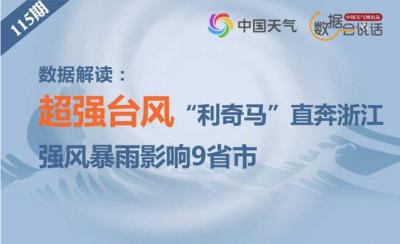 """图解:""""利奇马""""成今年风王 强风暴雨将影响9省市"""