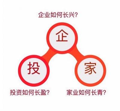 江苏银行私人银行企投家服务  助力企业长兴、投资长盈、家业长青