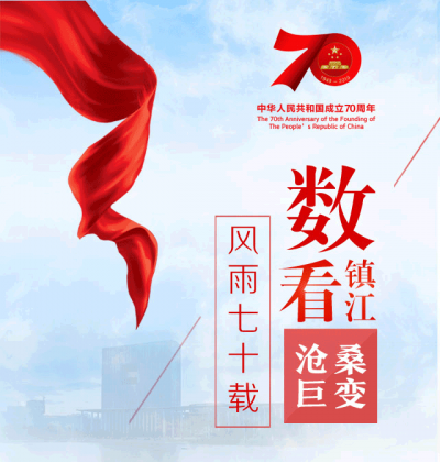 图说镇江七十年经济社会发展成就