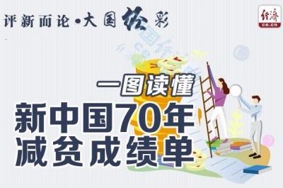【评新而论·大国经彩】一图读懂新中国70年减贫成绩单