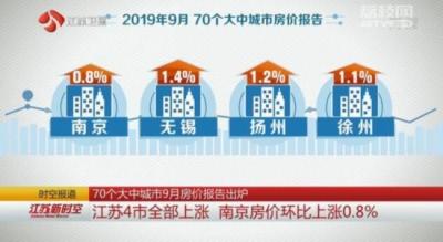 70个大中城市9月房价报告出炉 江苏4市均上涨