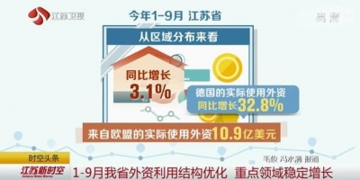 1-9月我省外资利用结构优化 重点领域稳定增长