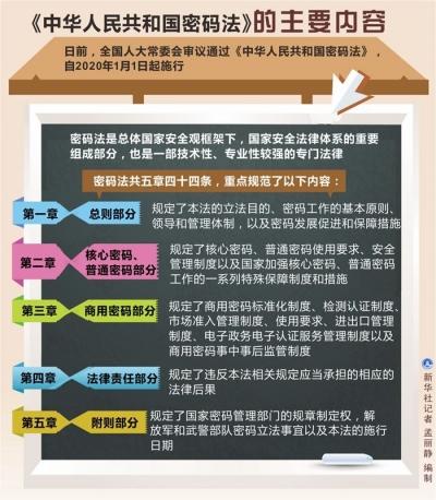 维护国家密码安全 促进密码事业发展——国家密码管理局负责人就《中华人民共和国密码法》答记者问