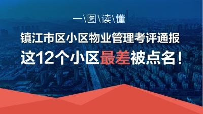 图解 | 镇江市区小区物业管理考评通报,这12个小区最差被点名!
