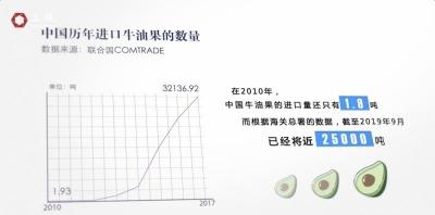进博会与花钱之道⑥:中国市场那么大,欢迎大家都来看看