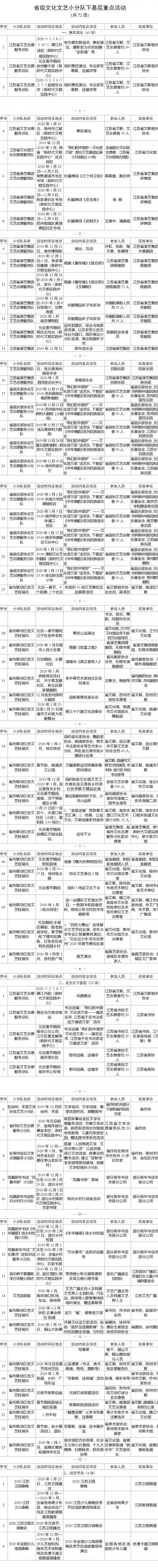 请查收!2020年江苏省元旦春节文化进万家活动节目单来了