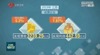 主要经济指标创新高 2019年江苏国企稳中有进