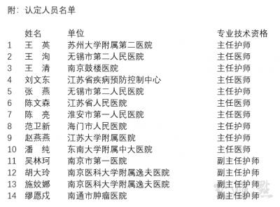 江苏14名援鄂白衣战士直接认定高级职称(附名单)