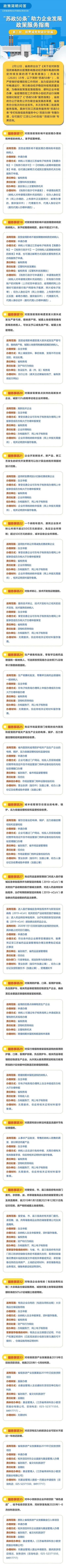 """【政策简明问答】""""真金白银""""关爱防疫工作者!第二批《""""苏政50条""""服务指南》最详解上线"""