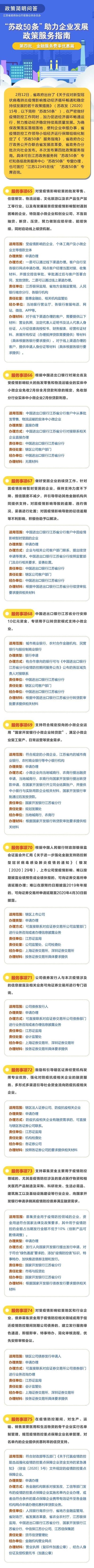 """【政策简明问答】与金融服务费率优惠有关!第四批《""""苏政50条""""服务指南》发布"""