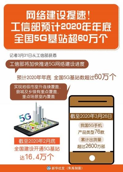 网络建设提速!工信部预计年底全国5G基站超60万个