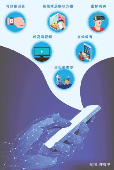 以大数据、人工智能等数字技术为支撑新产业新业态增长可期(经济新方位)