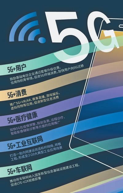 5G为经济注入新活力工业运行指标3月改善较明显