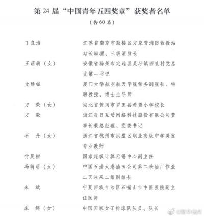 第24届中国青年五四奖章评选结果揭晓