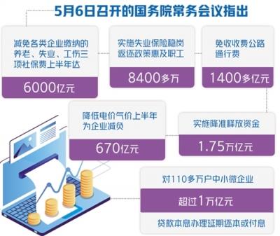 湖北武汉:专项纾困资金助企业渡难关