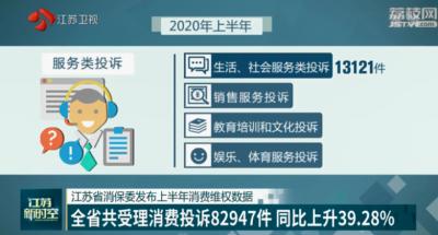 上半年江苏消费投诉同比升39.28% 直播带货成热点