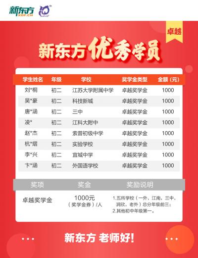 镇江新东方中学奖学金发放喜报