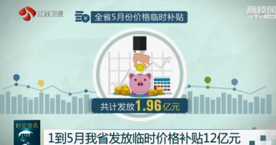 1到5月江苏发放临时价格补贴12亿元 惠及843万人次